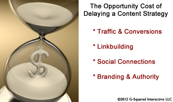 4 Components of Opportunity Cost When Delaying a Content Plan