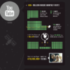 The Content Omniverse [Infographic]