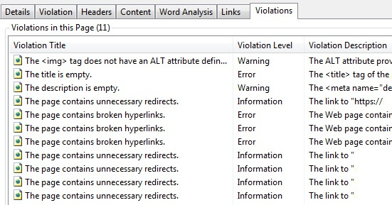 SEO Toolkit All Violations