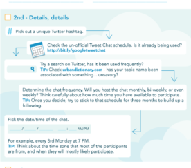 Tweet Chat Checklist for Business