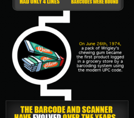 The Barcode Turns 60 Years Old