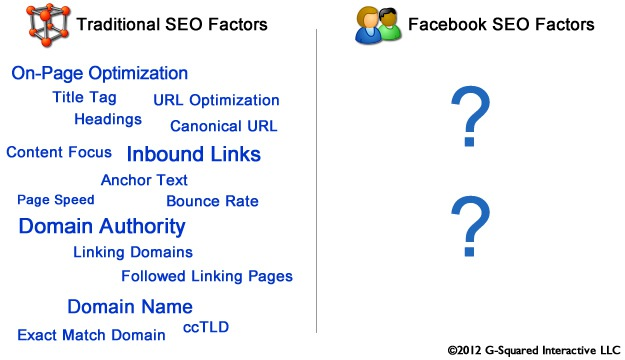 Facebook Search Ranking Factors
