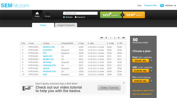 SEMHit: Outsmart your competitors in Search Marketing