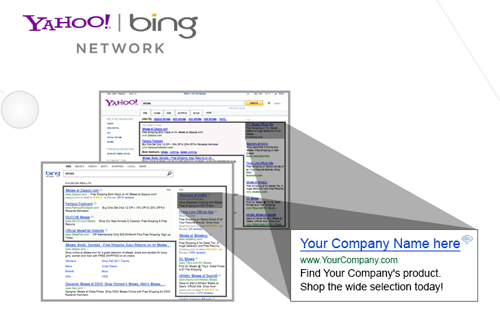 Yahoo! Bing Network screenshot.