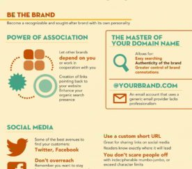 How to Effectively Build Your Brand Online