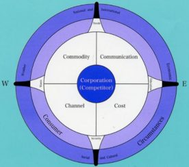 Fully Integrated Marketing THE Path for Brands to Succeed