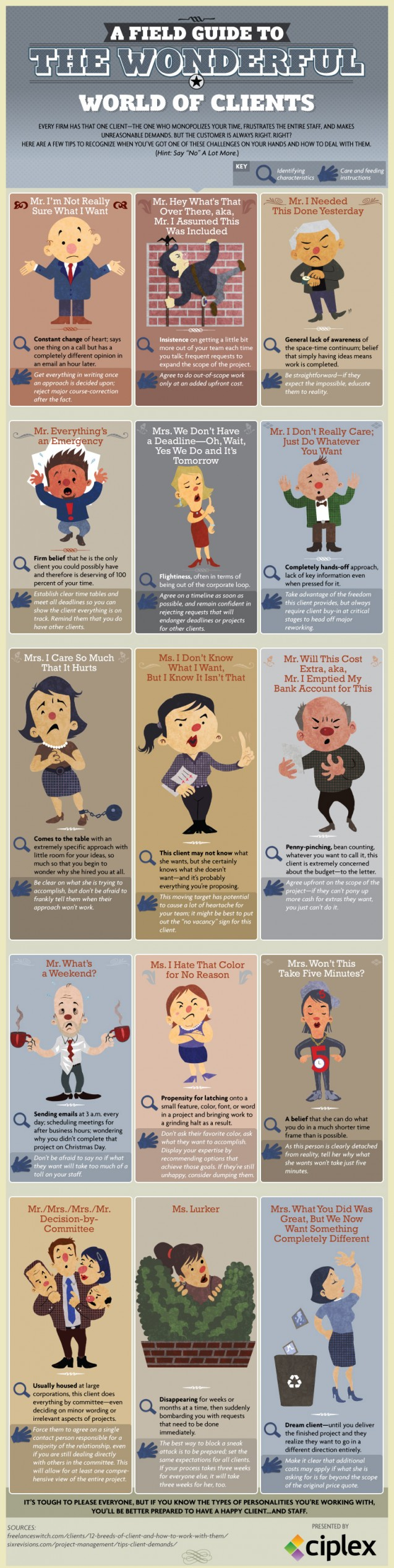 A Guide To Working With Those Wonderful Clients