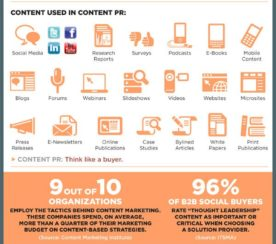 [Infographic] Key Engagement Elements: Content PR