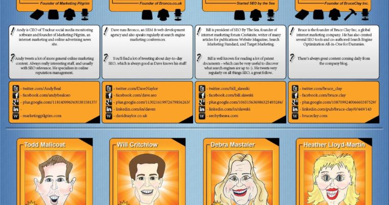 SEO Top Trumps: Know Who To Follow