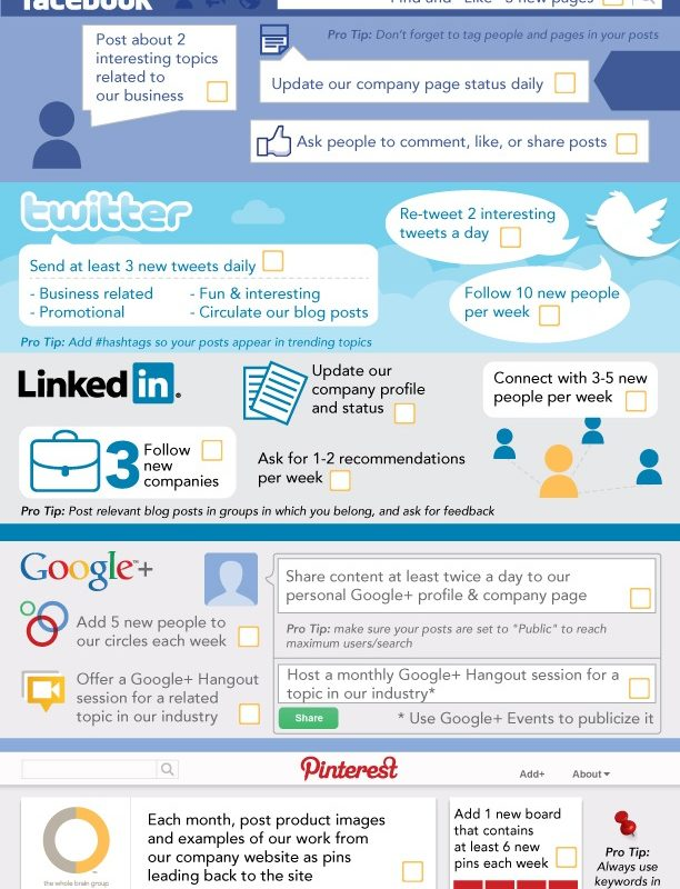 Sensible Social Media Checklist for Businesses v2.0 [Infographic]