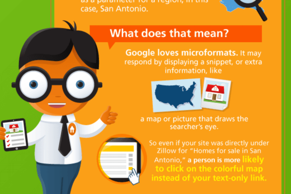 Widget Linking – How Real Estate Agents are Helping Zillow and Trulia Rank [Infographic]