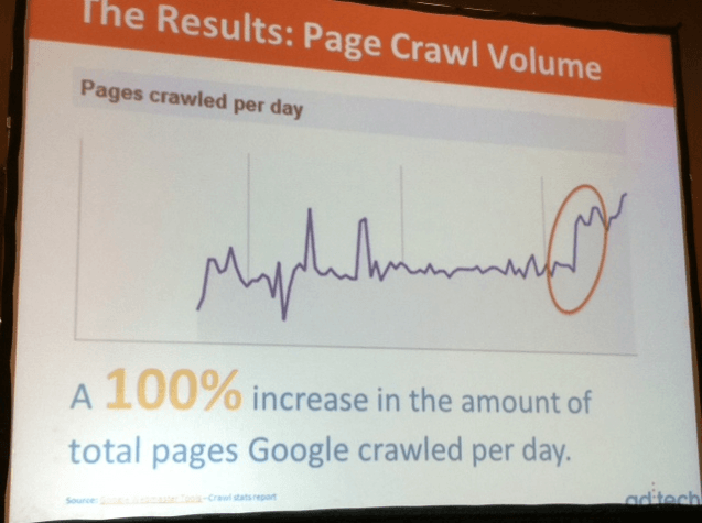 load-times-and-page-crawl