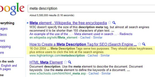Meta Description and Content Management Systems – SEO and Social Media Factors