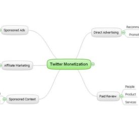 Twitter Monetization: How to Make Money With Twitter