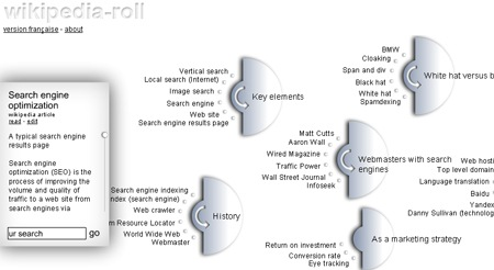 Keyword and Topic Research with Wikipedia Visualization Tools