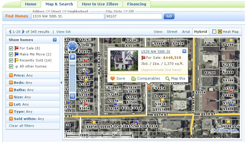 Zillow Free Listings & Other Features