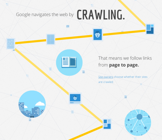 Google crawling the internet
