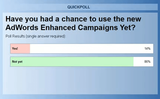 have-you-tried-enhanced-campaigns-yet