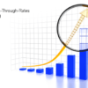 Why PPC Click-Through-Rates Have Increased