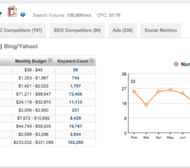 5 SEO Tools You Might Not Have…Yet