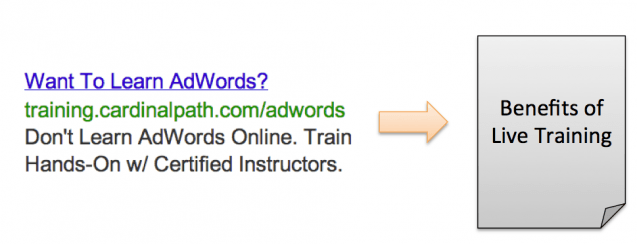 Learn AdWords