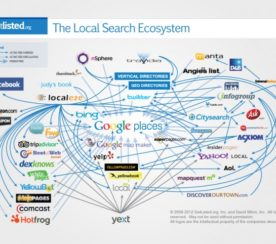 Local Search Optimization, It's All About Timing