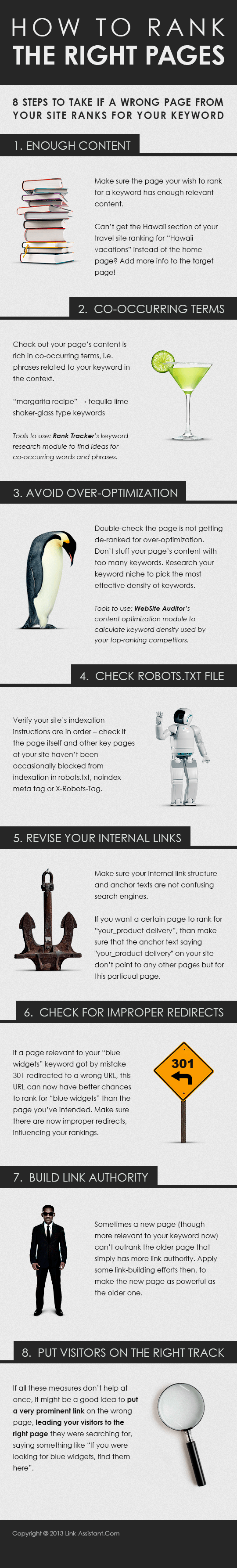 how to rank the right pages infographic