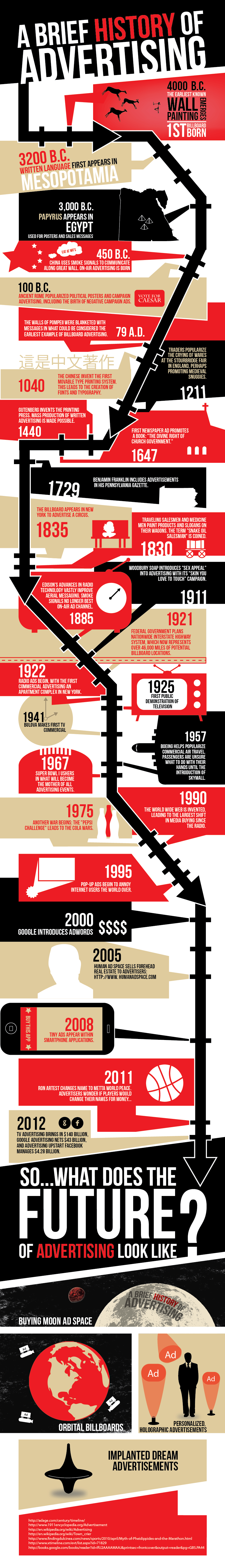 Advertising: A Brief History