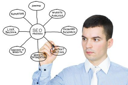 Emerging Trends in the World of Search Engine Optimization