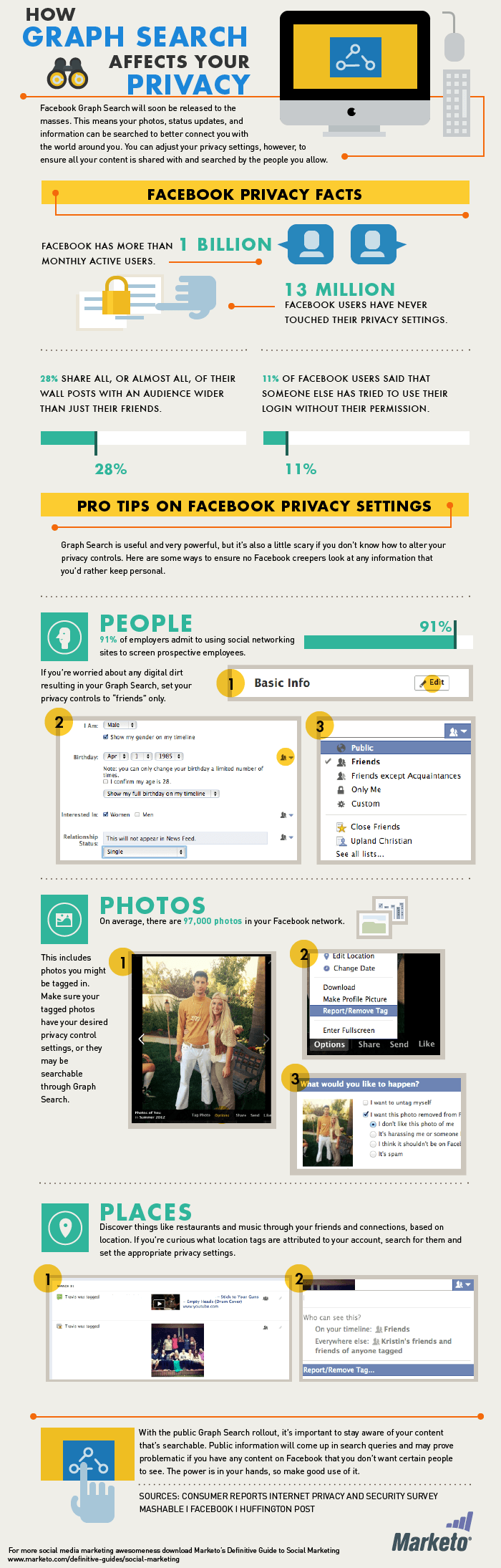 How Facebook Graph Search Affects User Privacy