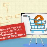 Why A Framework Process Is The Best Way to Built Out Huge Ecommerce AdWords Account Structures