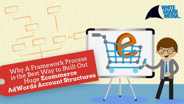 Why A Framework Process Is The Best Way to Build Out Huge Ecommerce AdWords Account Structures