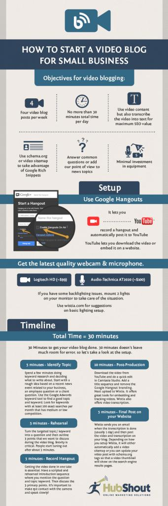 video seo infographic