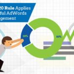 How-the-80-20-Rule-Applies-To-Successful-AdWords-Management-(SEJ)