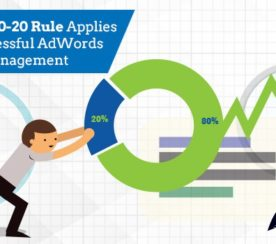 How the 80-20 Rule Applies To Successful AdWords Management