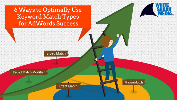 SEJ-6-Ways-To-Optimally-Use-Keyword-Match-Types-for-AdWords-Succes