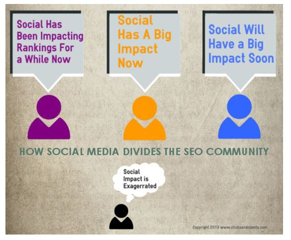 how social media divides the seo community