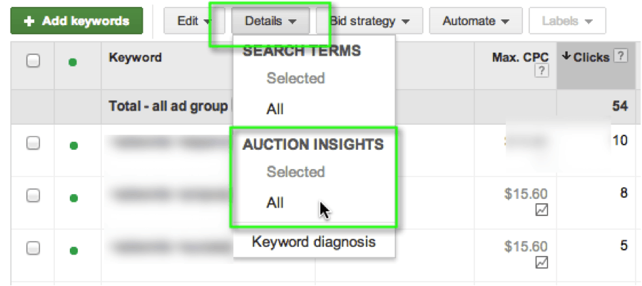Auction Insights in AdWords - White Shark Media