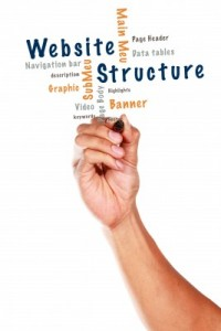 website structure hand