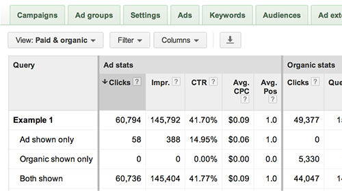 Adwords merged report