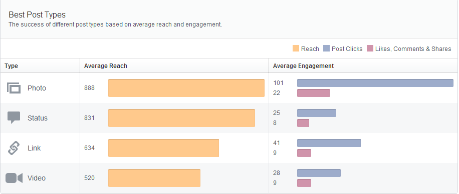 facebook insights 8