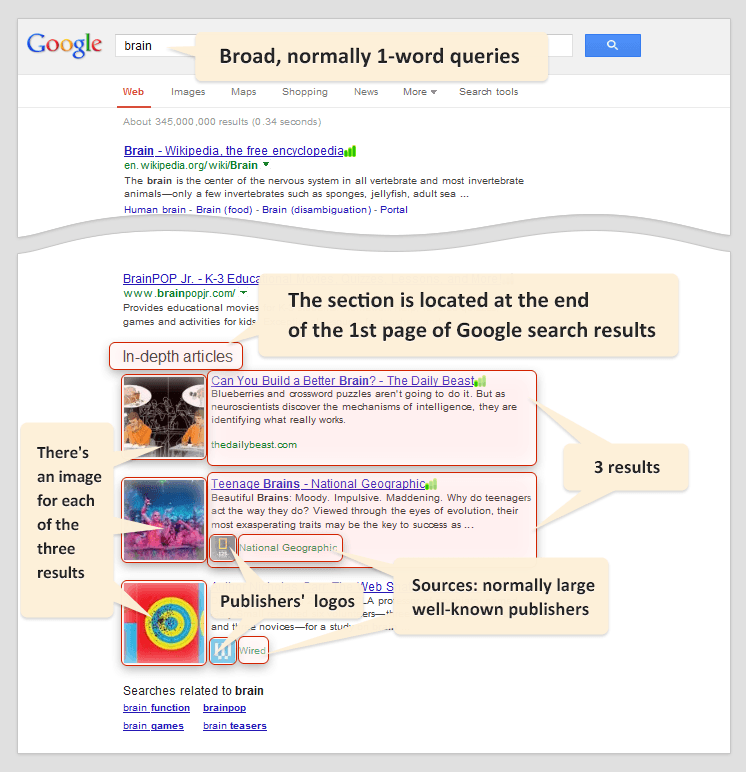 In-depth articles in Google search results