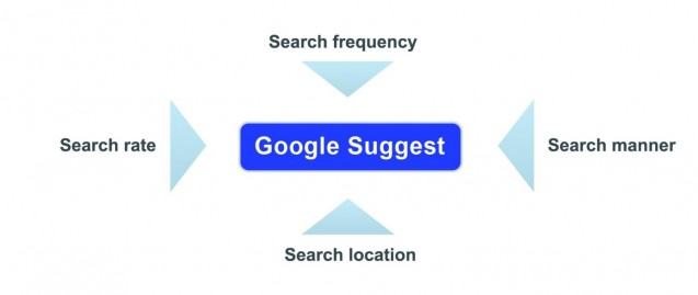influence factors google suggest