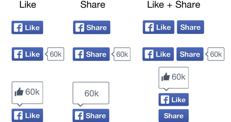 Facebook Rolls Out New Like & Share Buttons; Partner Categories
