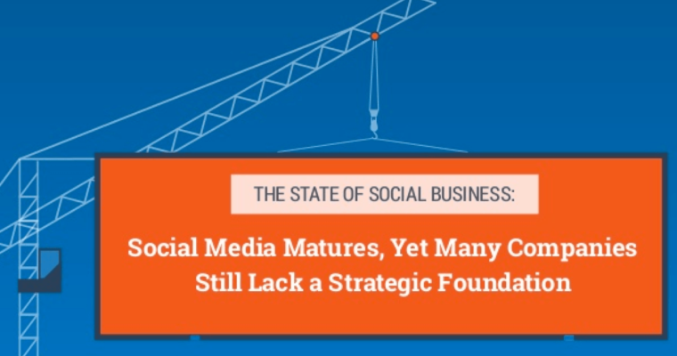 INFOGRAPHIC: The State of Social Business