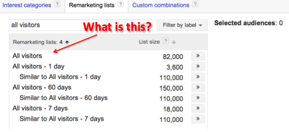 AdWords Remarketing Duration