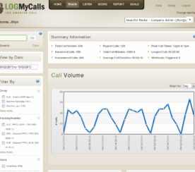 4 Predictions for Call Tracking in 2014