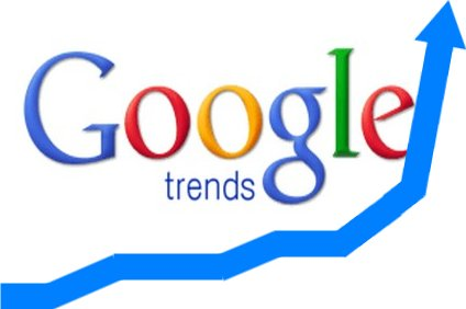 Google Introduces Google Trends Email Alerts, Trending Topics and Hot Searches Delivered To Your Inbox