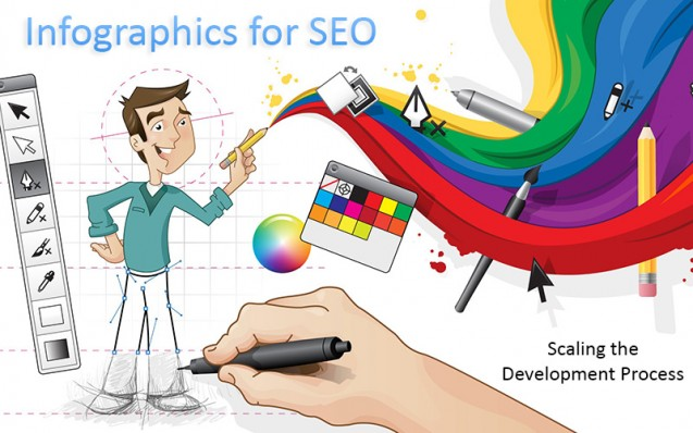 Infographics for SEO: Scaling the Development Process