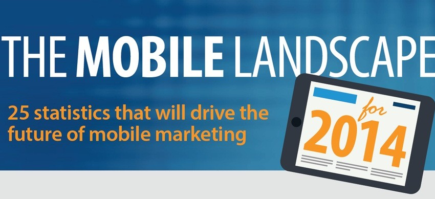 The 2014 Mobile Landscape: 25 Statistics That Will Drive The Future of Mobile Marketing [Infographic]